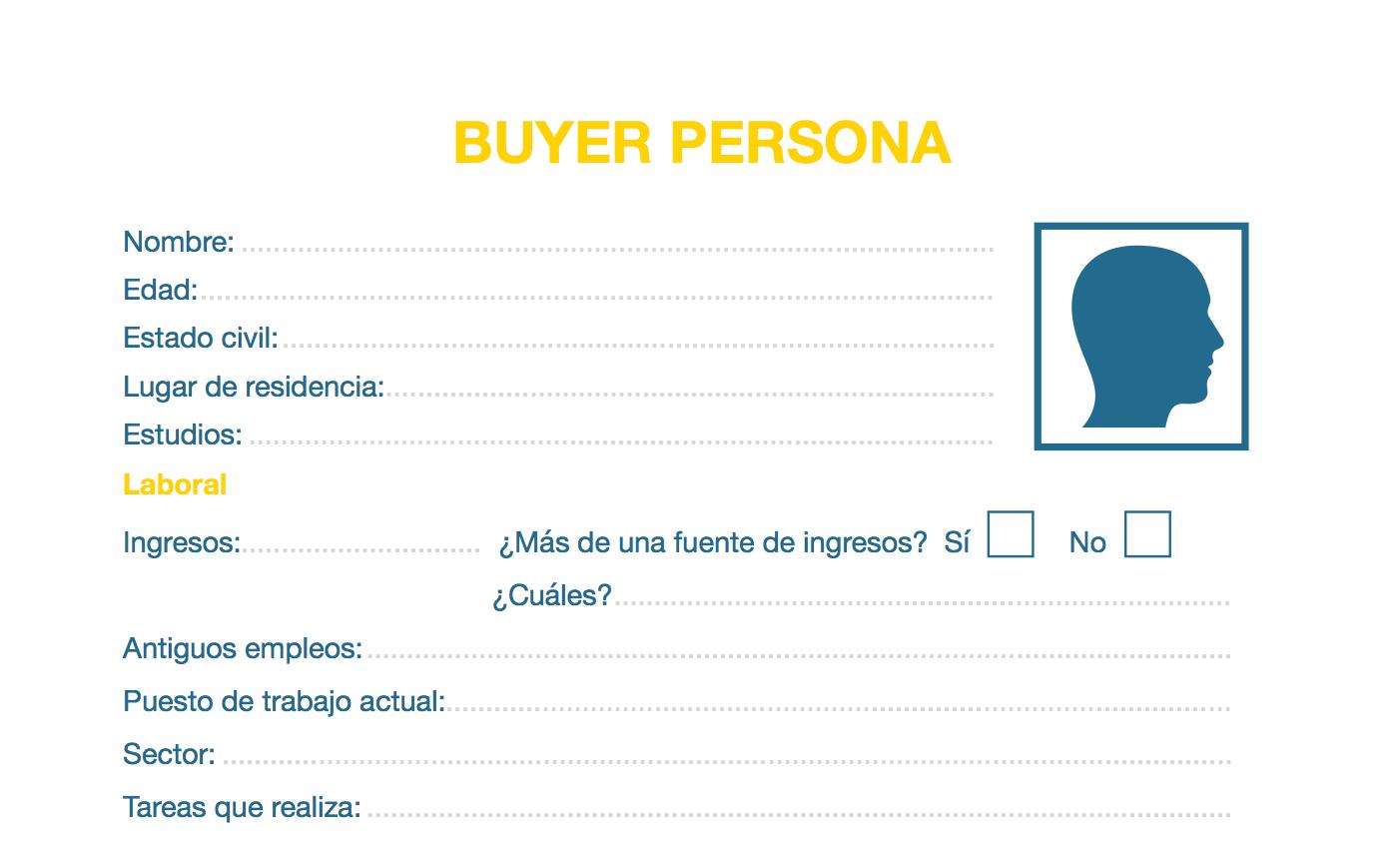 plantilla buyer persona para saber quién es tu público objetivo